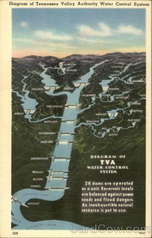 Diagram of Tennessee Valley Authority Water Control System Maps