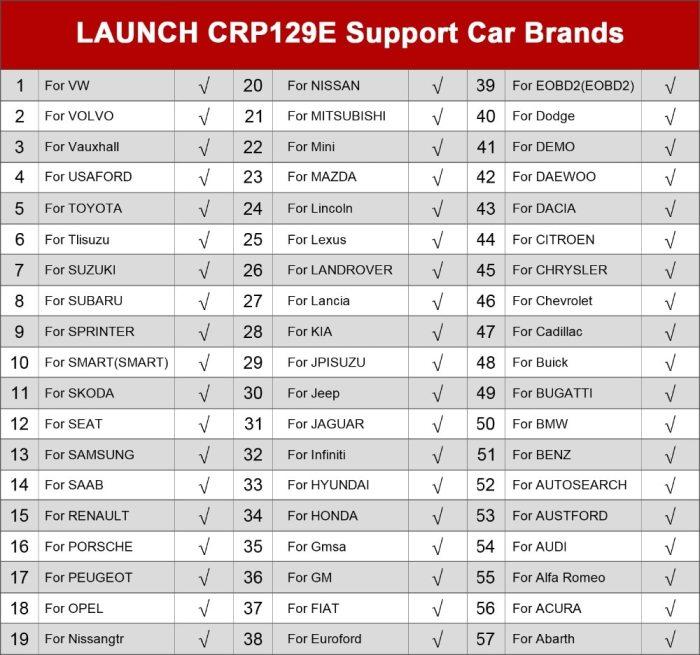 Launch X431 CRP129E Diagnostic Tool Support Car Brands
