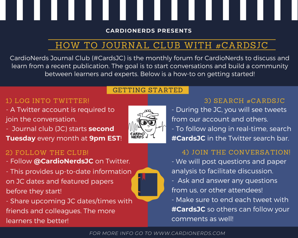 How to CardioNerds Journal Club
