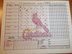 As always, scorecards courtesy of @Cardinal_50