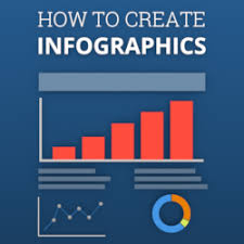 How To Create An Infographic in Few minutes