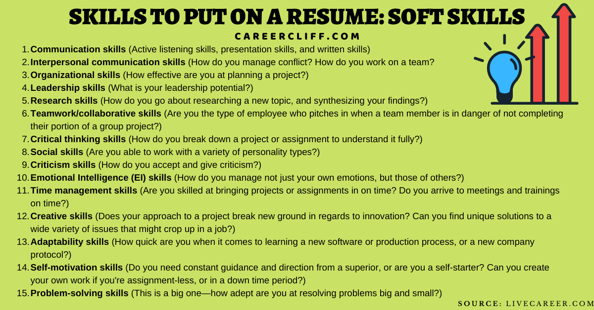 Useful skills to list on a resume journalist resume examples