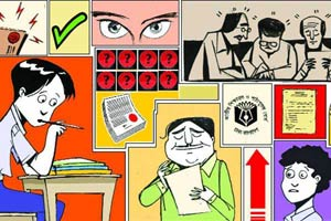 examination and Question making procedure