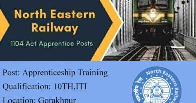 North Eastern Railway Recruitment 2019
