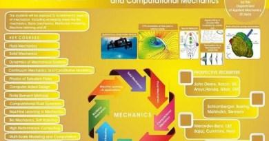 Engineering And Computation Mechanics Kya Hai