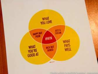 Workshop: doen waar je blij van wordt – inzicht in je drijfveren