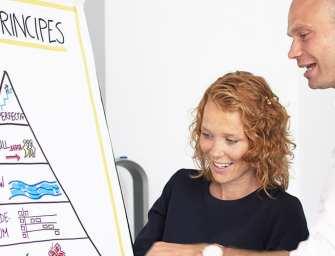 Training: Lean voor Young Professionals – samen continu verbeteren