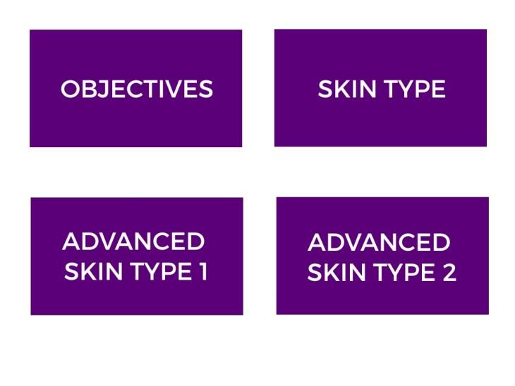Understanding the different skin types
