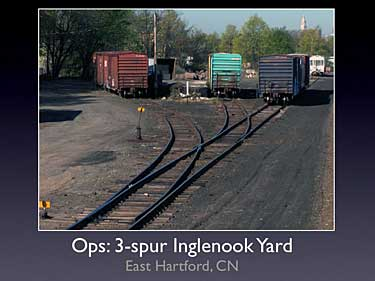Image result for Inglenook Shunting CONNECTICUTT