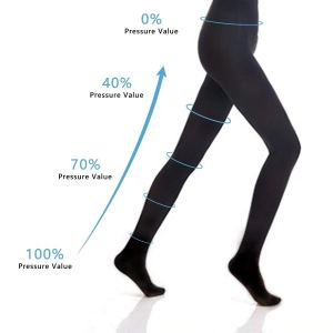 Med Rehabs Medical Compression Tights Relieve Thrombosis and Moderate to Severe Varicose Veins