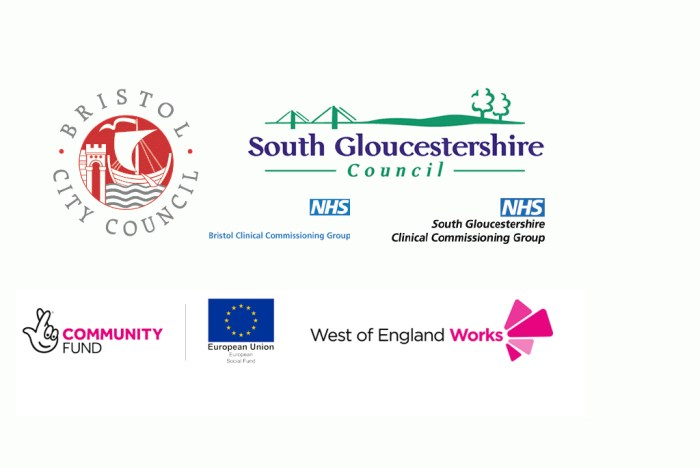 Bristol City Council logo, South Gloucestershire Council logo, Bristol Clinical Commissioning Group logo, South Gloucestershire Clinical Commissioning Group logo, Community Fund logo, West of England Works logo.