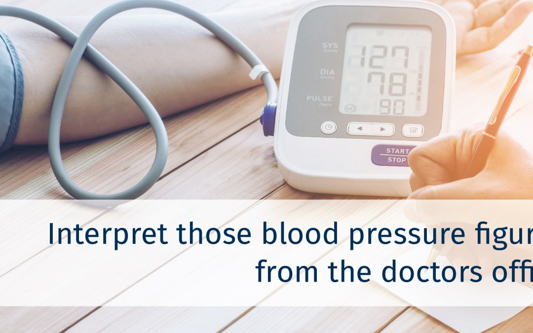 High Blood Pressure: What does it really mean to your health?