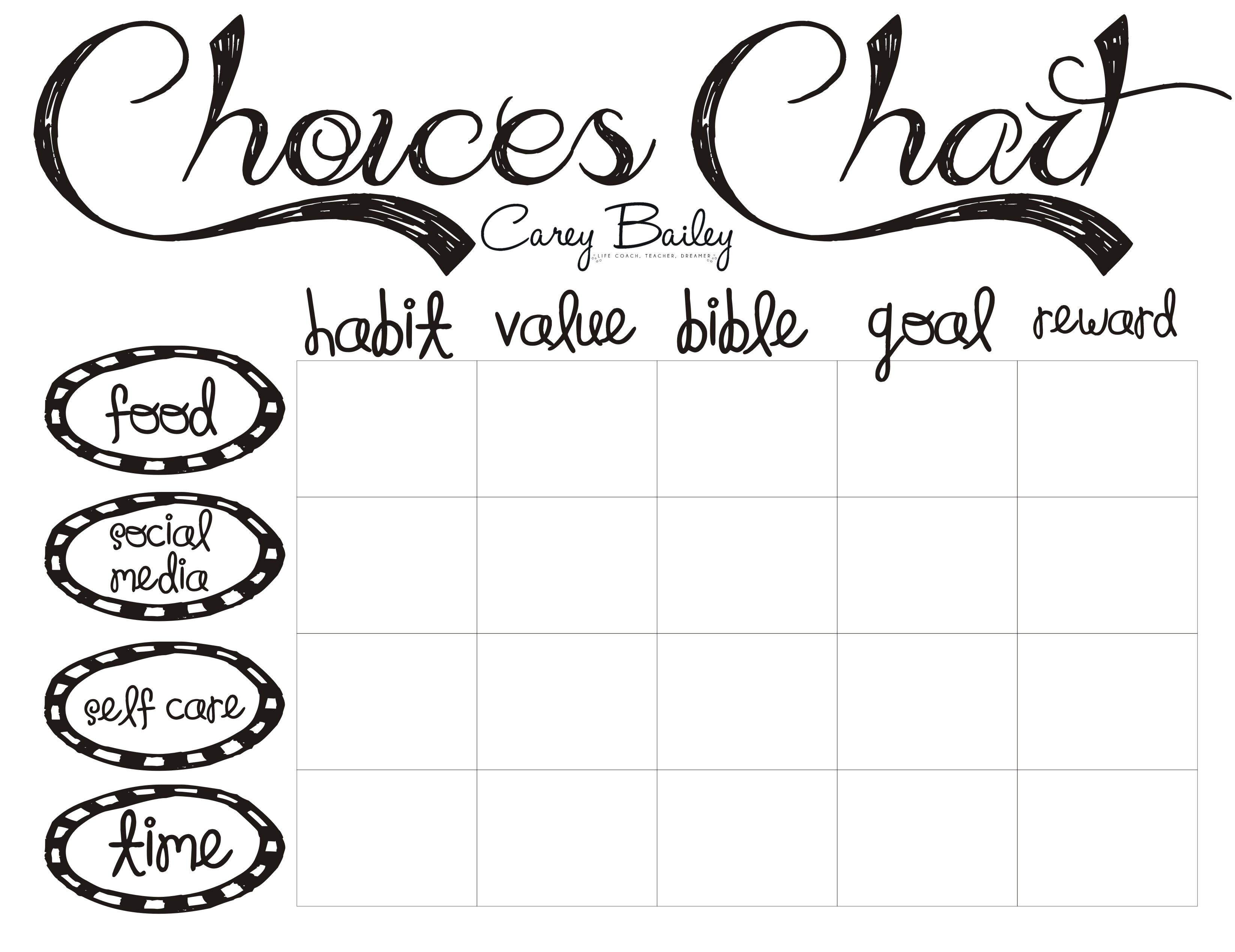 Simplifying Choices