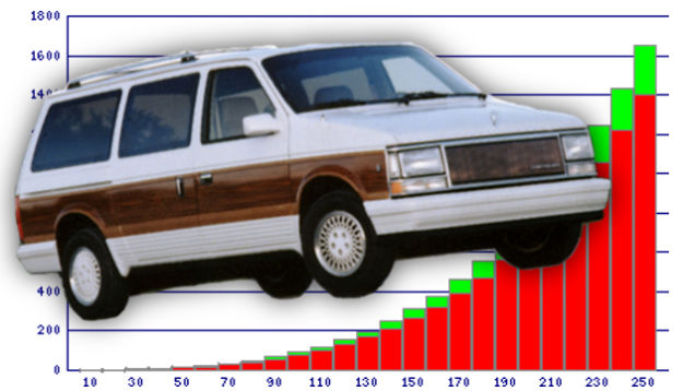 Mobile Auto Mechanic & Pre Purchase Car Inspection Repair Service