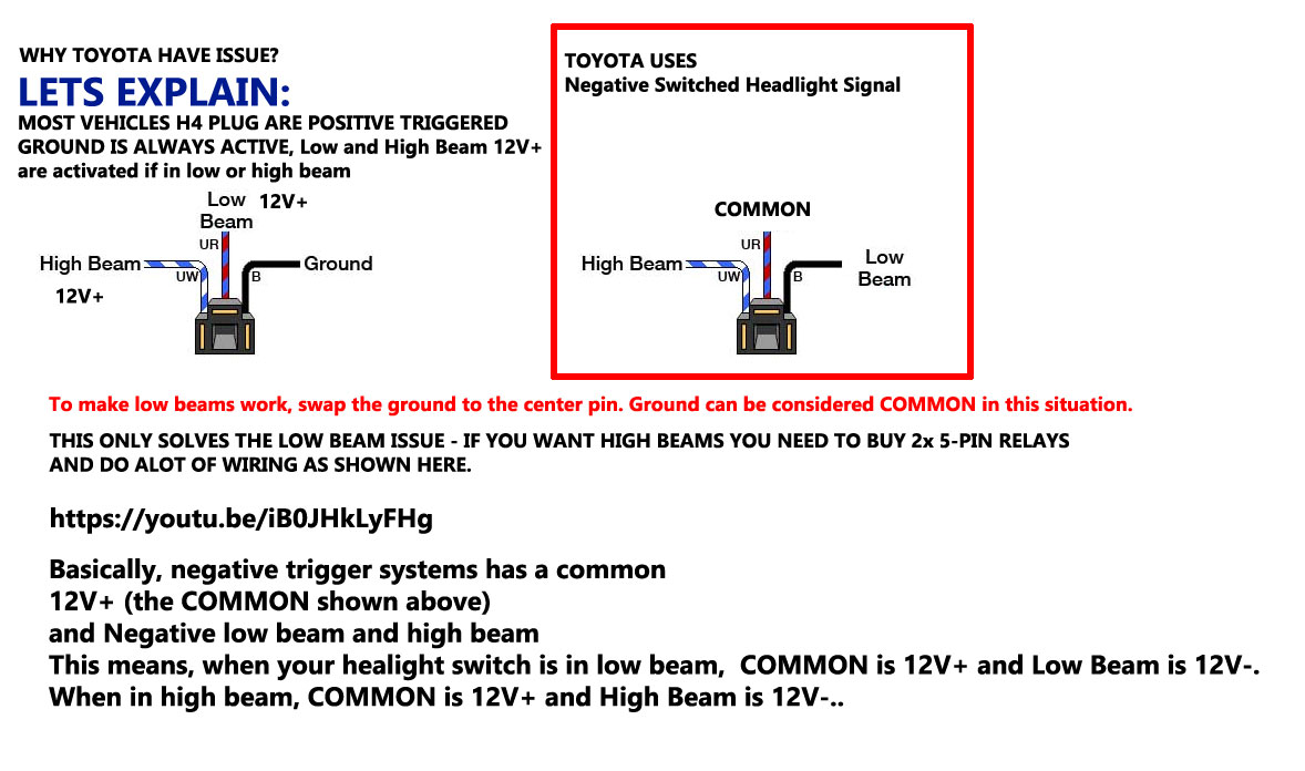 TOYOTA H4 PLUG ISSUE?resize\=665%2C393 spotlight wiring diagram negative switching full house wiring  at bakdesigns.co