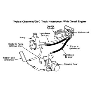 Edelmann® 39108  Power Steering Pressure Line End Fitting  From Gear