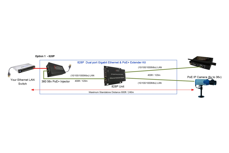 Cat 5 Wiring Diagram Pdf 568B Wiring Diagram • Bakdesigns.co