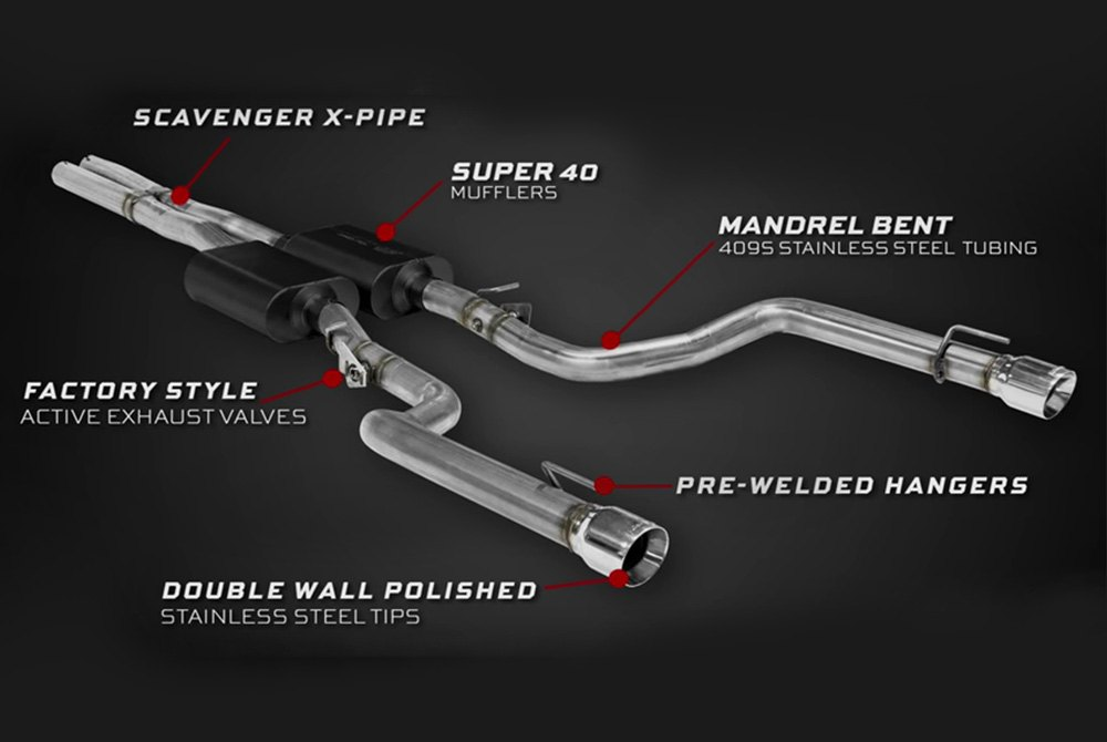 exhaust systems automotive ford f150