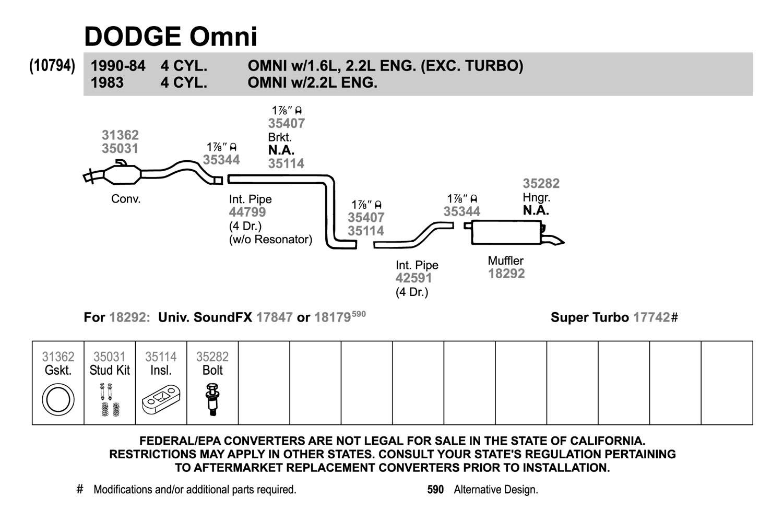 1987 Dodge Omni Interior