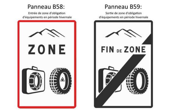 Panneaux de signalisation routière de zone obligatoire pneu hiver