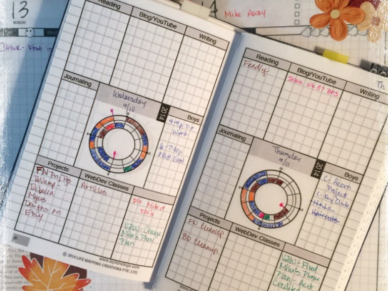 Time Tracking, Brain Dumping, and Planning Changes