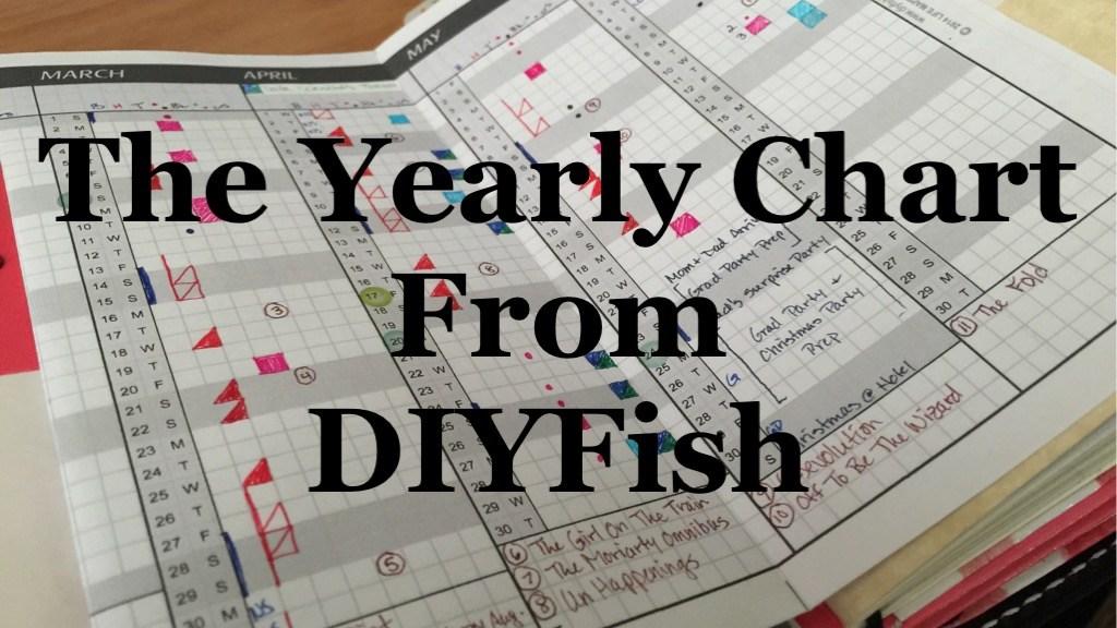 Yearly Chart FI