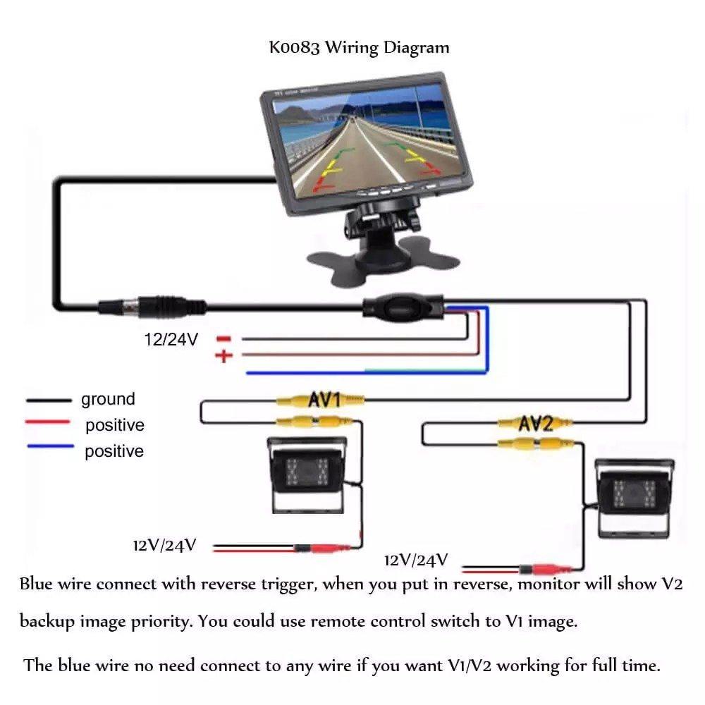 Wiring Diagram Backup Camera - Wiring Diagram Home on