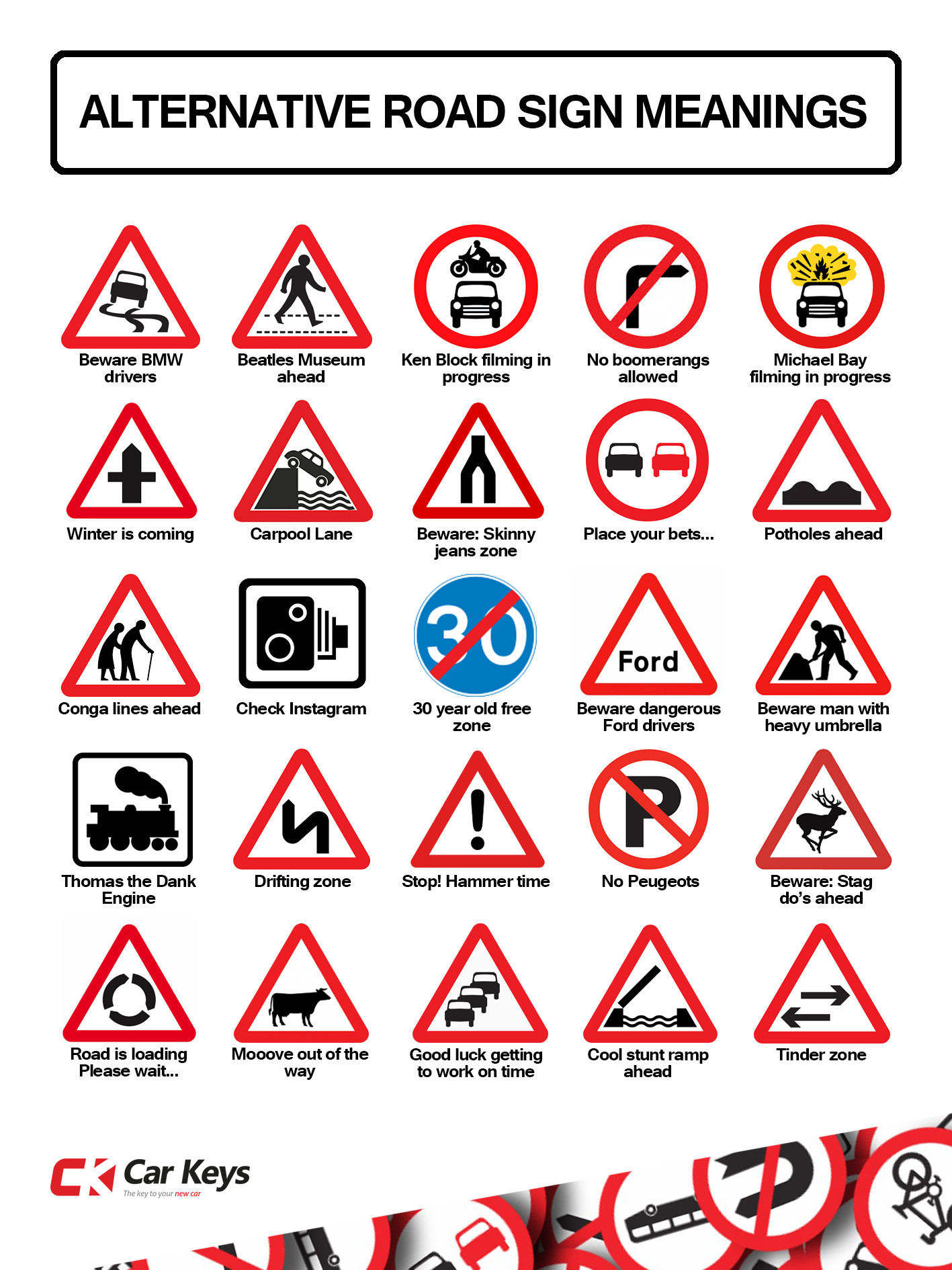 Funny Alternative Road Signs
