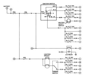 Acura Integra (1986)  wiring diagrams  power distribution  CARKNOWLEDGE