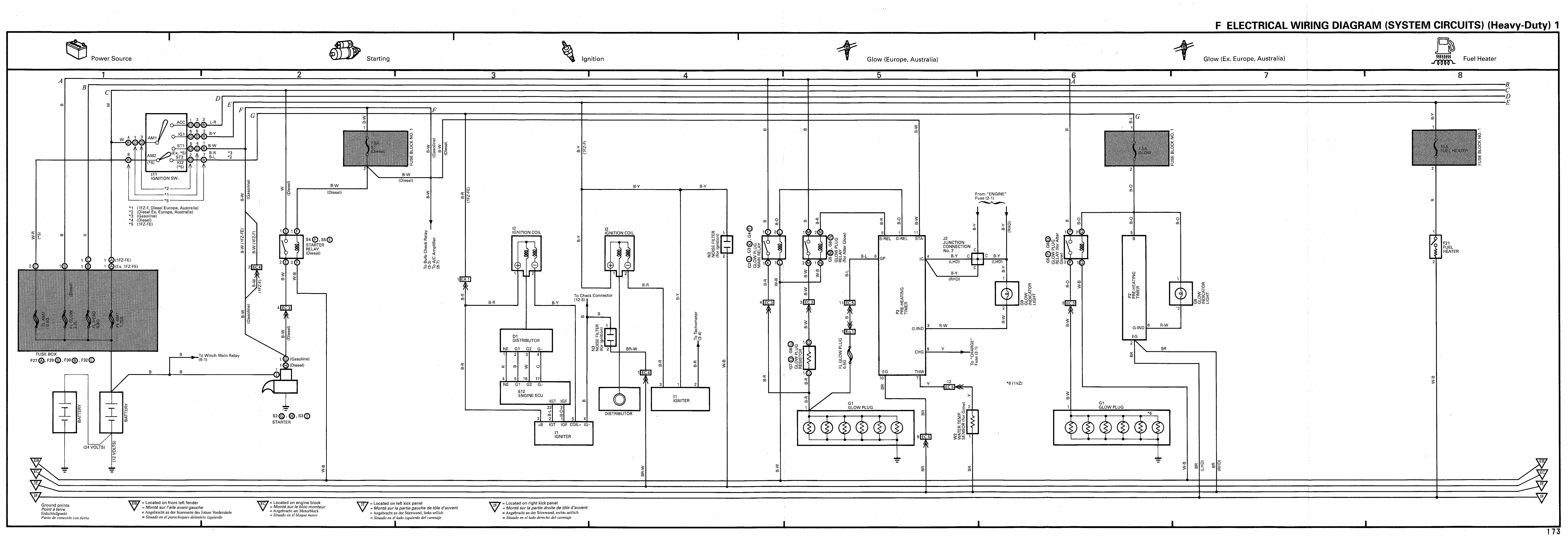 B50BE Pacific Front Loader Mcneilus Wiring Schematic For