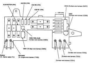 Acura Integra (1990)  wiring diagrams  fuse panel