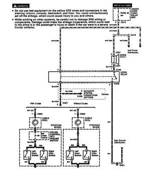 Acura Integra (1994  1995)  wiring diagrams  horn