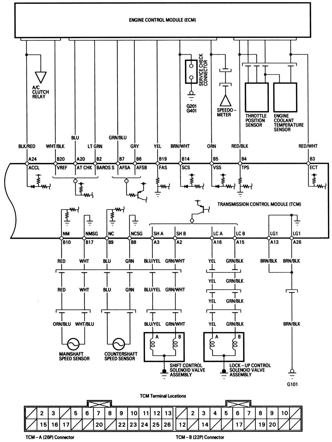94 Acura Integra Fuse Diagram