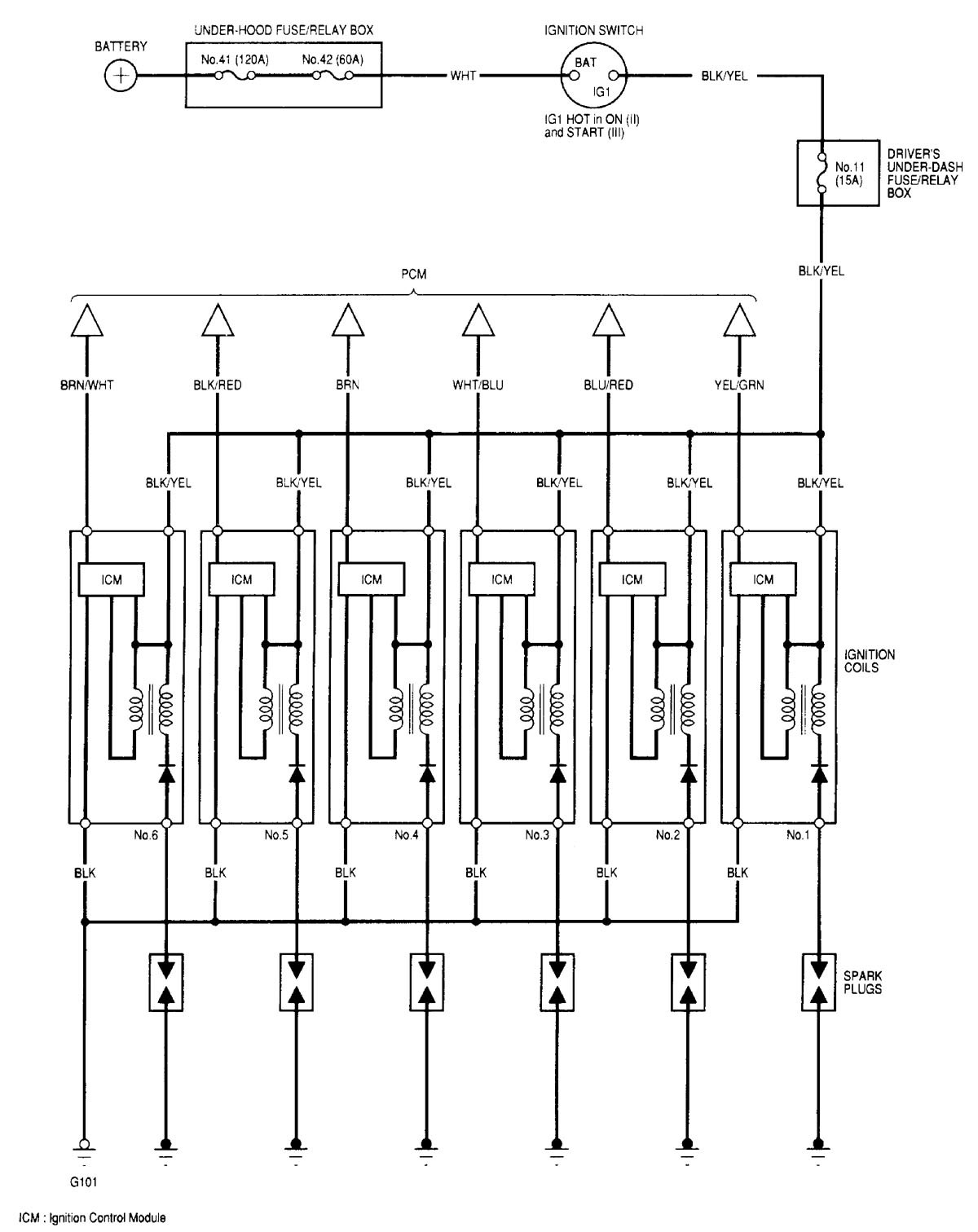 Jimmie Ignition Wiring Diagram