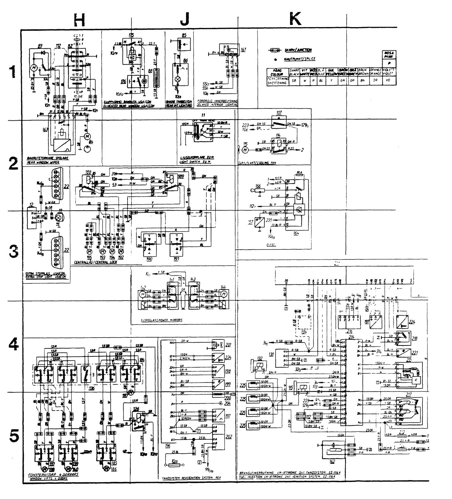 Gmc Truck Fuse Diagrams