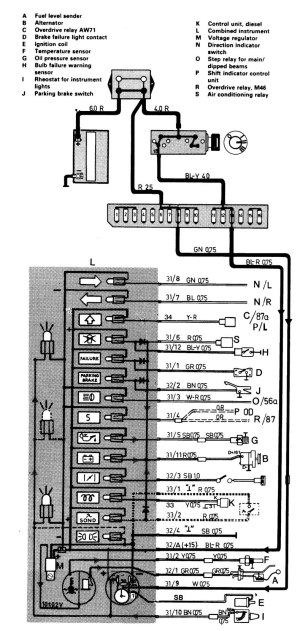 Volvo 244 (1986  1987)  wiring diagrams  instrumentation  CARKNOWLEDGE