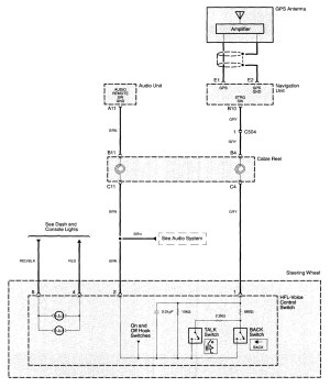 Acura TL (2006)  wiring diagram  navigation system