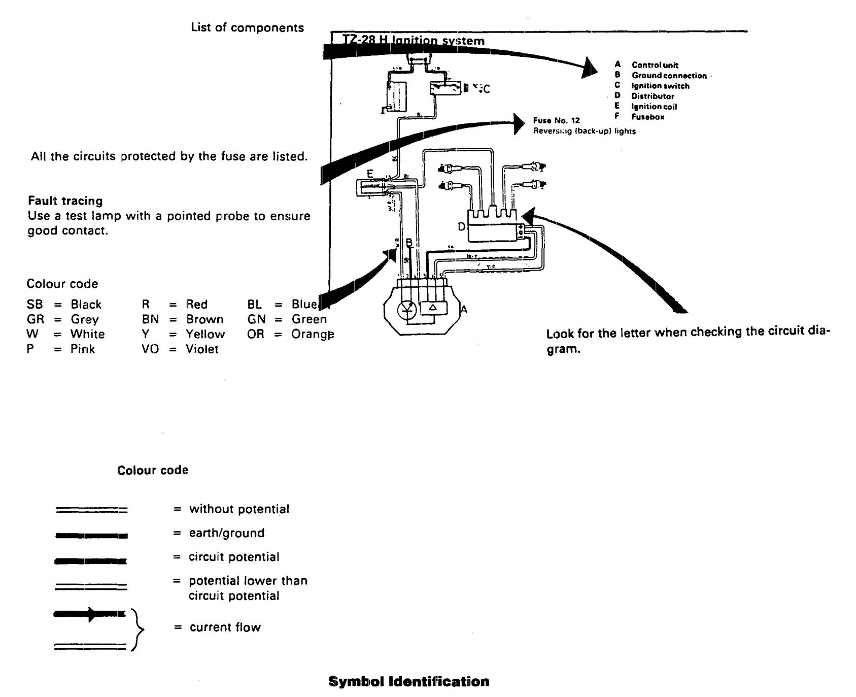 Volvo S80 Fuse Diagram
