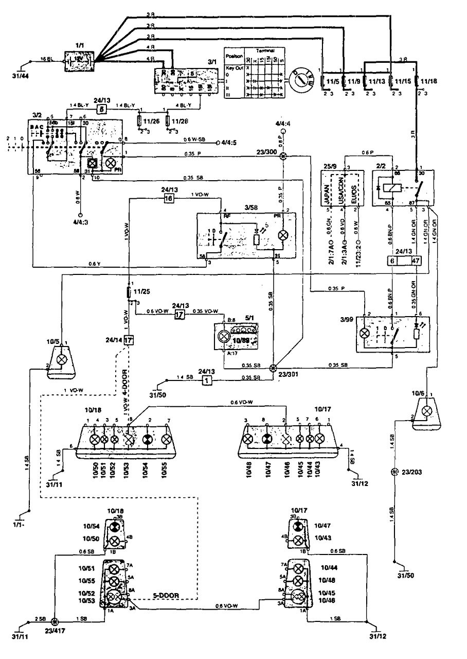 Volvo 850 1995 wiring diagrams fog l s carknowledge rh carknowledge info volvo 850 engine diagram volvo 850 turbo engine