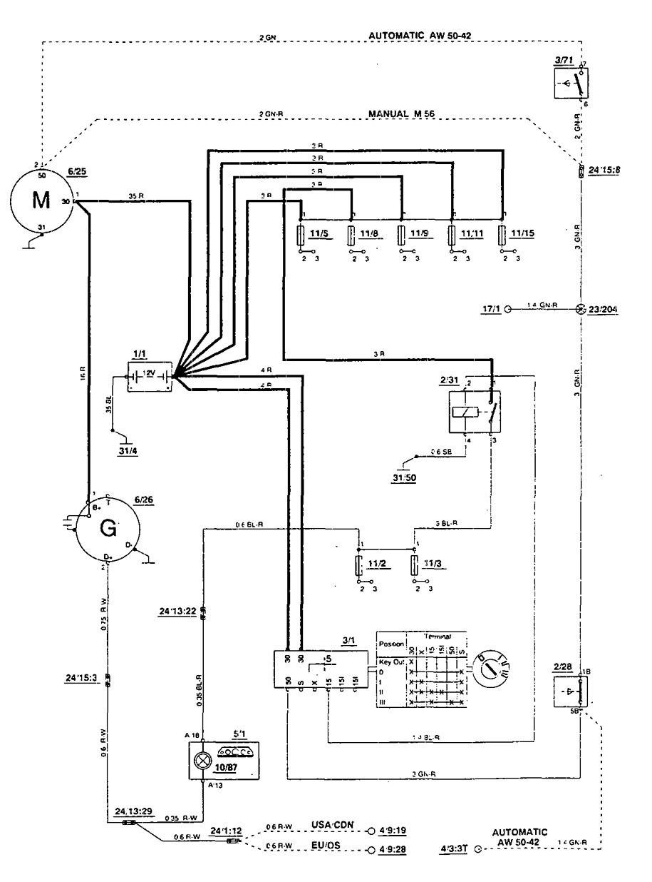 Wiring Diagram On 1995 Volvo 850 Library Of 1996 Hu Schematic Diagrams U2022 Rh Arcomics Co Turbo Wagon Fuse