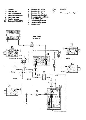 Volvo 940 (1991)  wiring diagrams  courtesy lamps