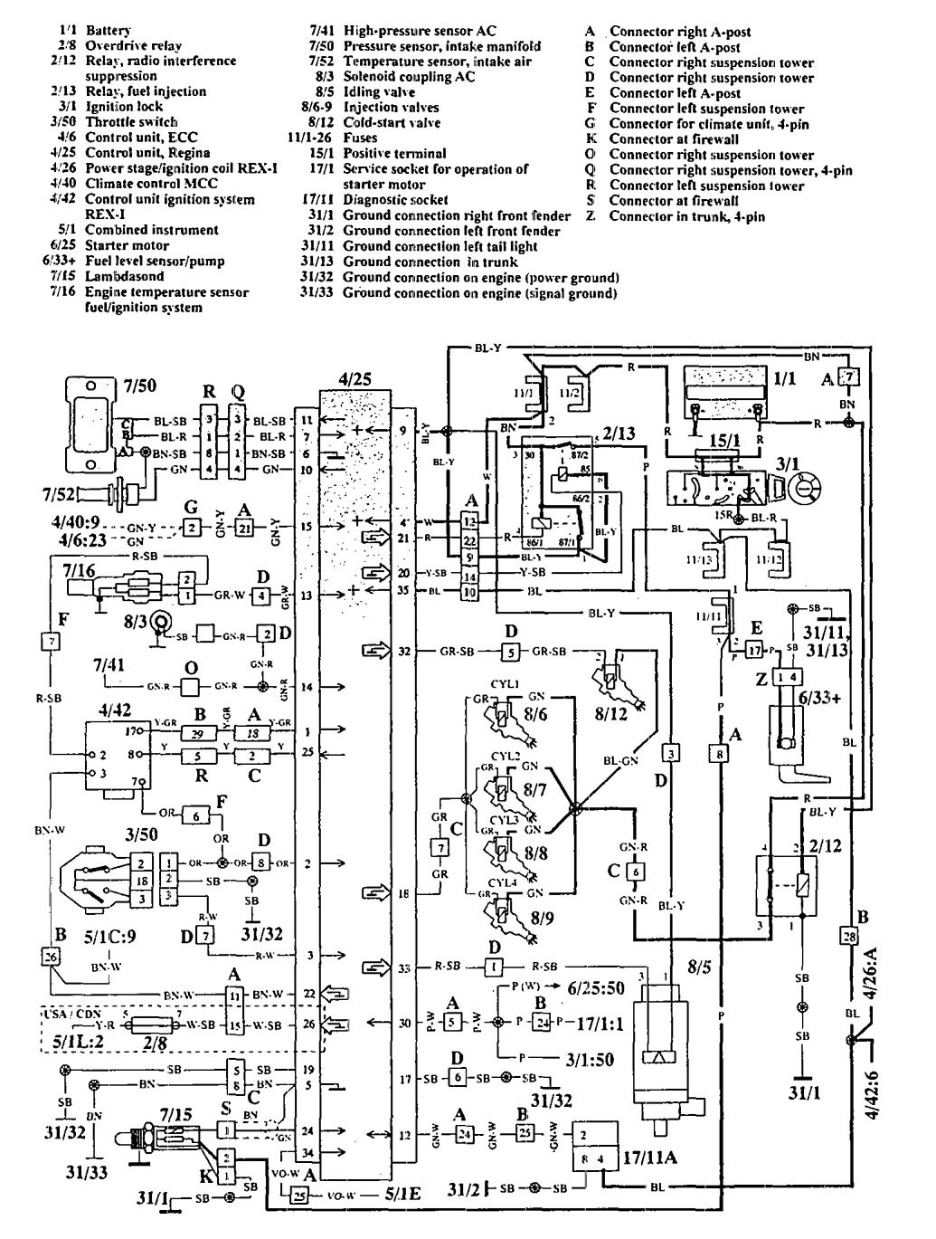 95 Volvo 940 Wiring Diagram