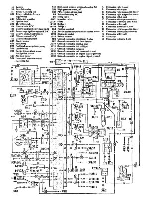 Volvo 940 (1992)  wiring diagrams  fuel controls