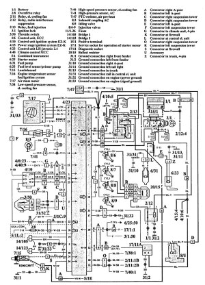 Volvo 940 (1992)  wiring diagrams  HVAC controls