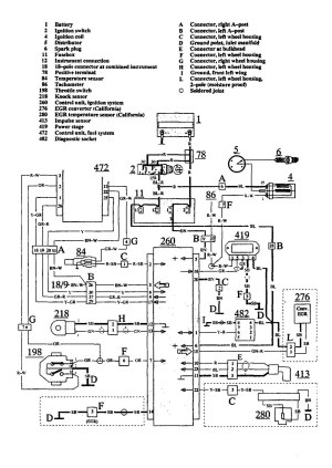Volvo 940 (1991)  wiring diagrams  ignition  CARKNOWLEDGE
