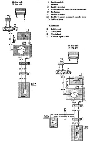 Volvo 940 (1991)  wiring diagrams  instrumentation