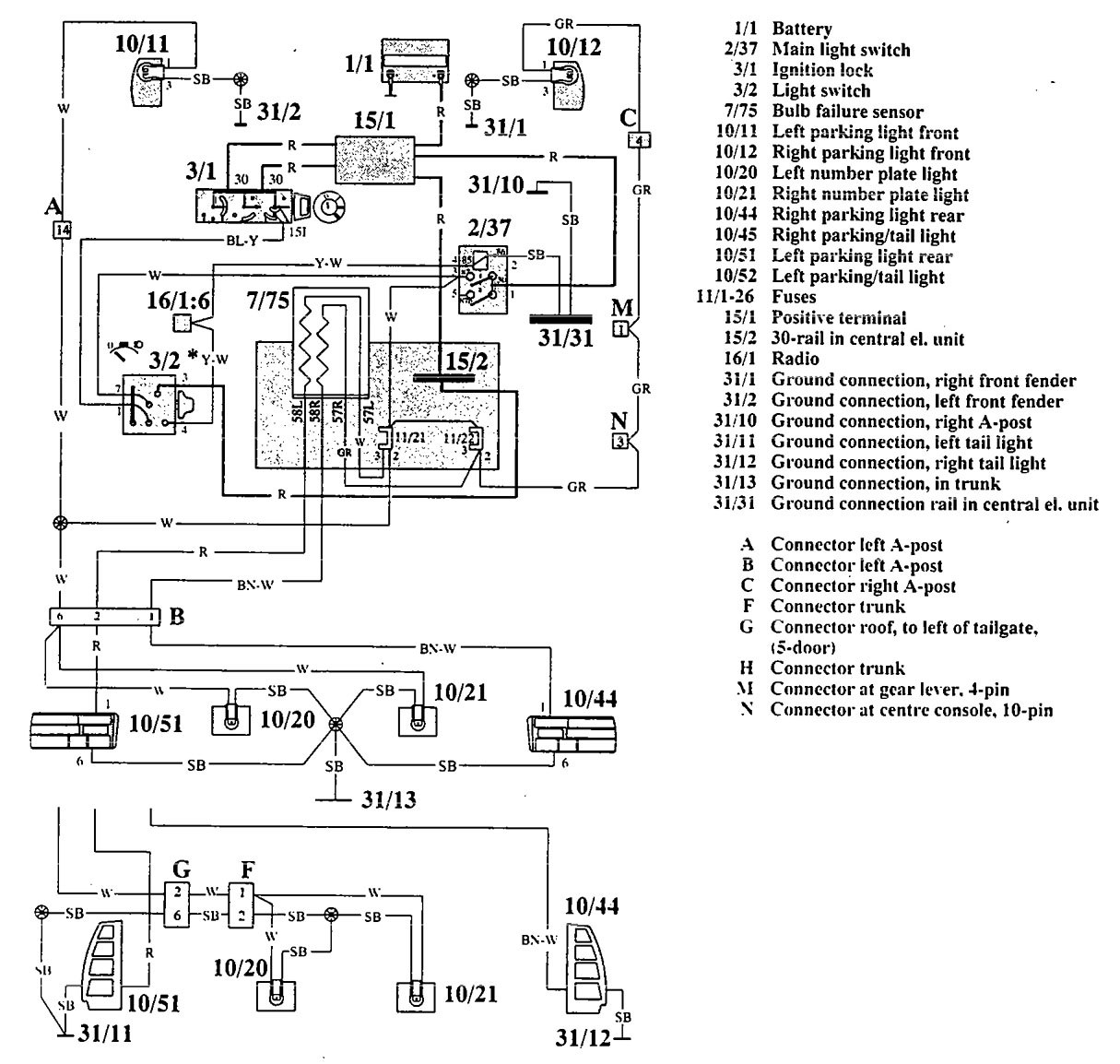 Diagram Volvo 940 Workshop Wiring Diagram Full Version
