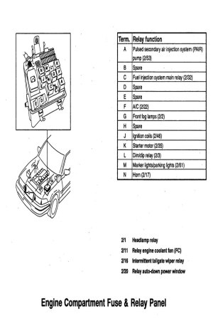 Volvo 960 (1995)  wiring diagrams  fuse panel  CARKNOWLEDGE