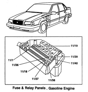 Volvo 850 (1997)  wiring diagrams  relays  CARKNOWLEDGE
