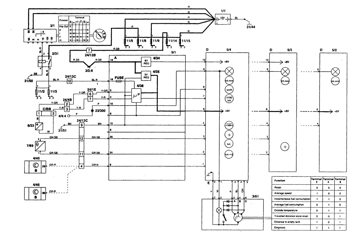C5 Corvette Fuse Box Diagram Corvette Wiring Diagram Images